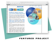 Keyword Research for  MATCOR